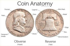 Parts of a coin