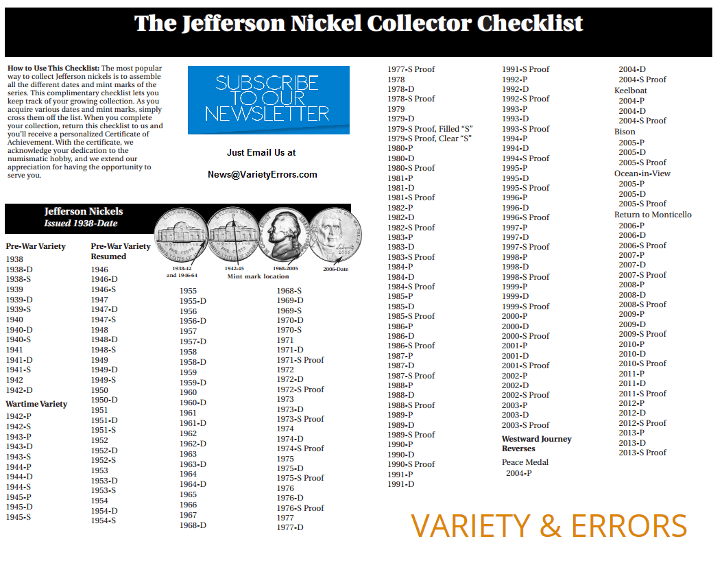 Jefferson Nickel Coin Checklist - VARIETY & ERRORS