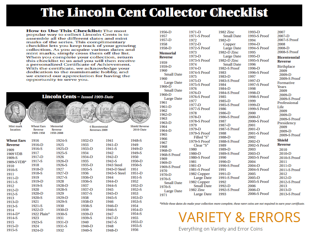 Lincoln Cent Coin Checklist - VARIETY & ERRORS