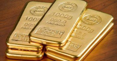 Precious metals futures