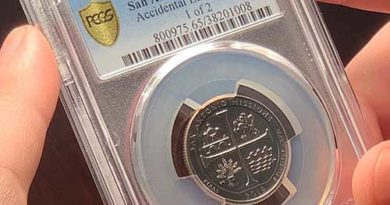 Wrong Planchet Coin Error Price Guide