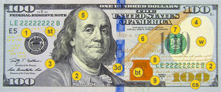 us banknotes security features for $100 $50 $20 $10 $1 $2
